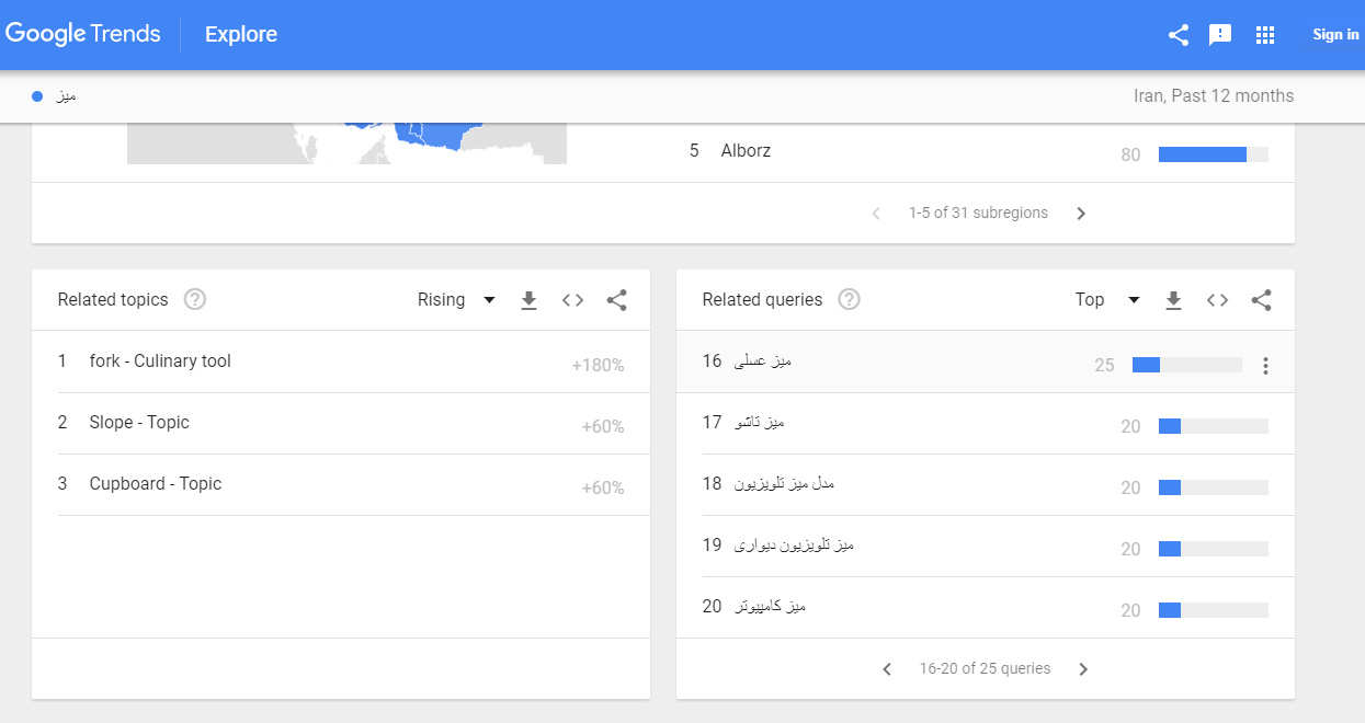 کاربرد گوگل ترندز (Google Trends)